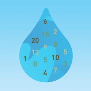 Hard water numbers