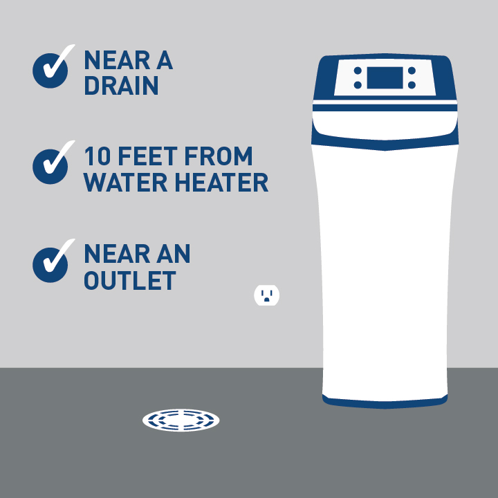 Where a water softener goes
