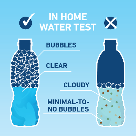 A diagram showing how you can perform an in-home water test