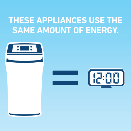 A diagram showing how a water softener and an alarm clock use the same amount of energy