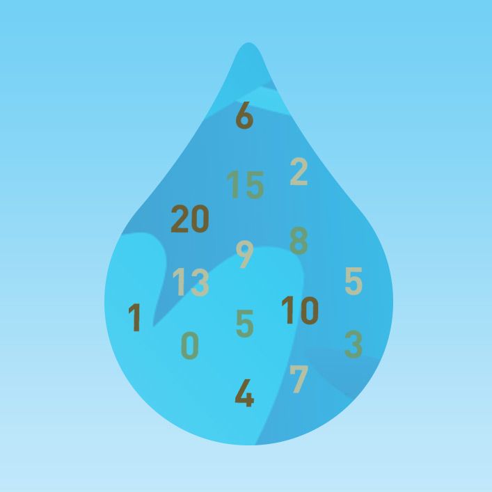 A graphic of a drop of water with numbers inside