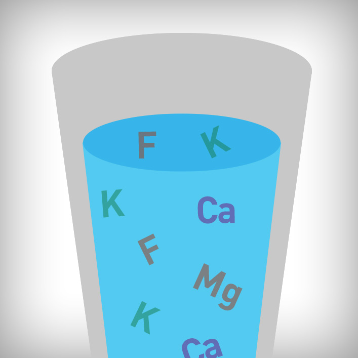 A diagram showing elements from the periodic table that can be in your home's water